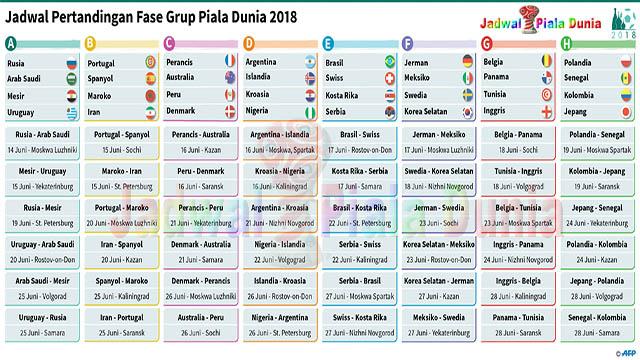 jadwal-lengkap-pertandingan-fase-grup-piala-dunia-2018